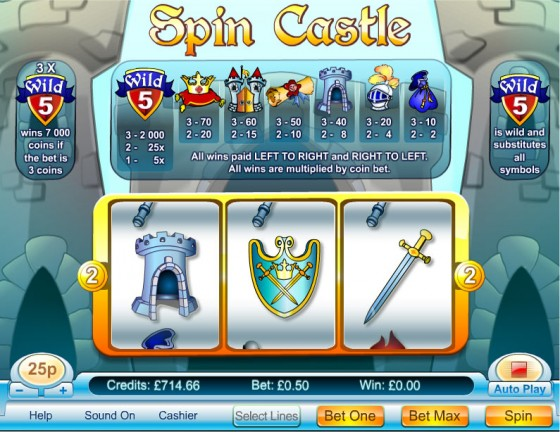 Spin-Castle